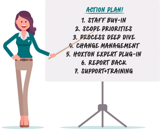med-center-action-plan-v2